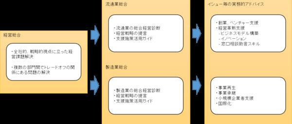 concept-4